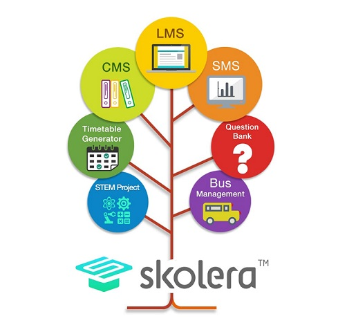 skolera school management system (sms)